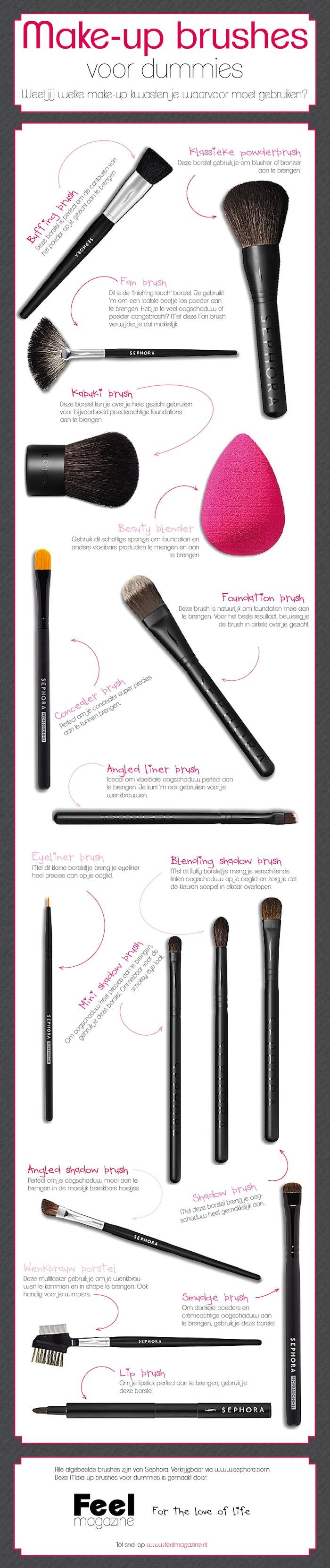 Waar gebruik je welke make-up brush voor