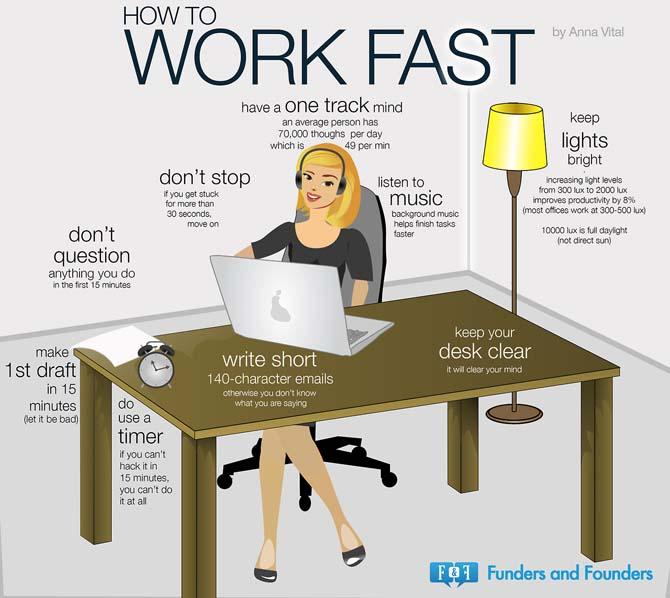 Zo word je productiever | Feel Magazine
